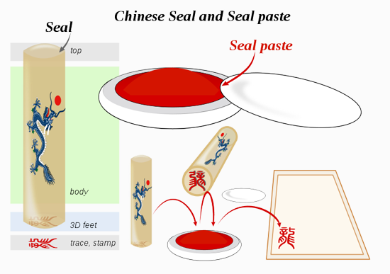 Seal and Seal Paste